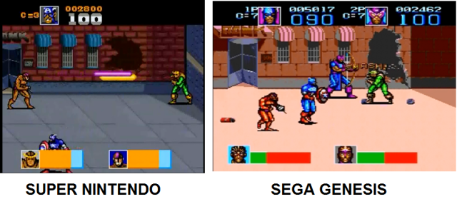 I didn't want this to be a Sega vs SNES post, but in instances of making a point, I'll have to. The SNES game chose to run with sharper images and higher detail, sacrificing animation quality and speed(like RPM Racing), while the Genesis' machine focused on a less detailed playing field and slightly grainier visuals, but feature a more satisfying game play.