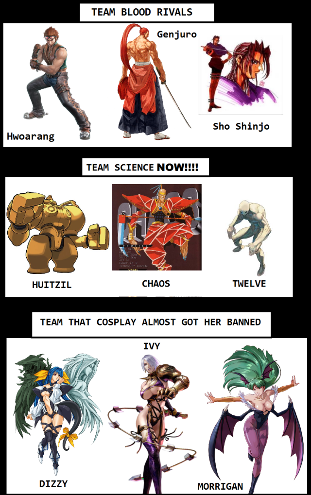 Custom KOF Teams 2